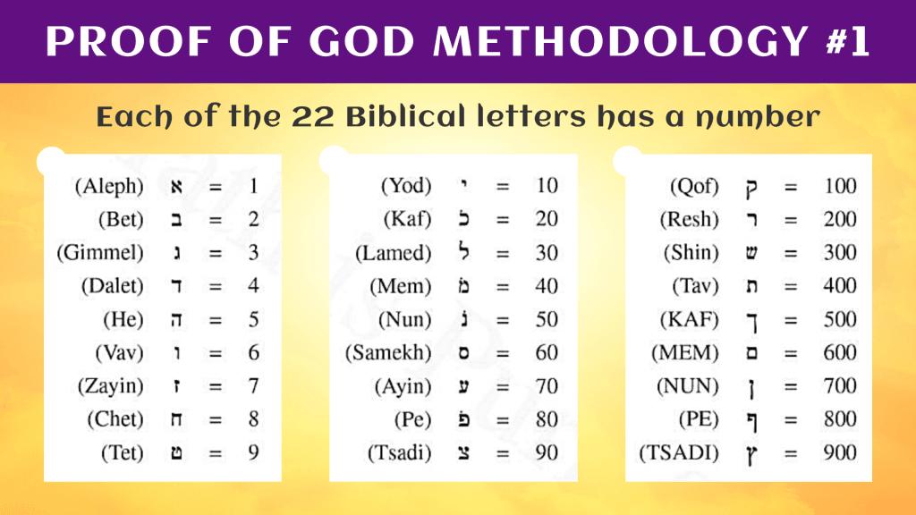 PROOF OF GOD METHODOLOGY #1
