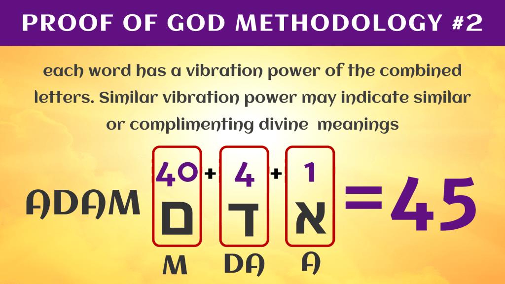 PROOF OF GOD METHODOLOGY #2