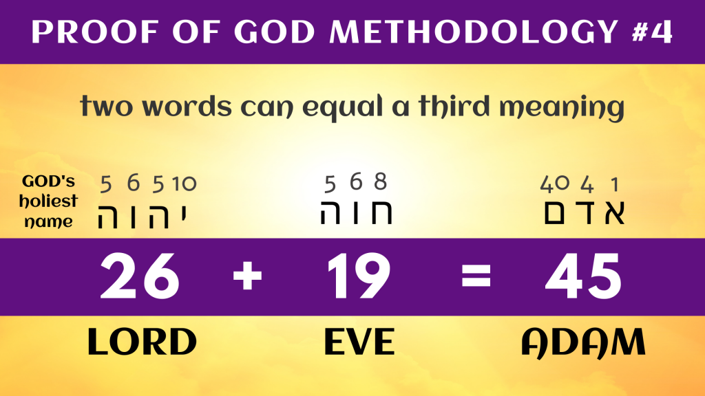 PROOF OF GOD METHODOLOGY #4